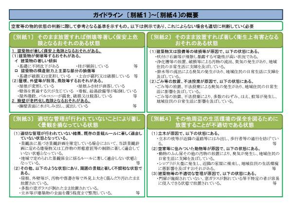 「空家等対策の推進に関する特別措置法」全面施行とガイドラインの公表: 都心・城南・品川エリアの現在とこれから 見聞メモあれこれ